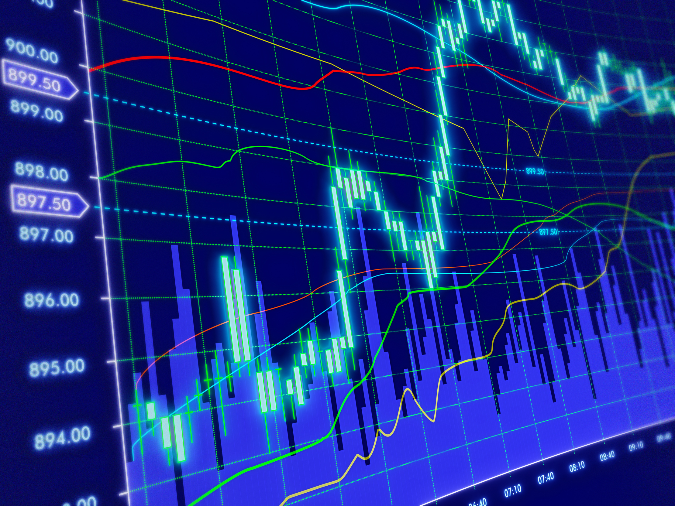 Master One Forex Trading Strategy at a Time � Learn To Trade