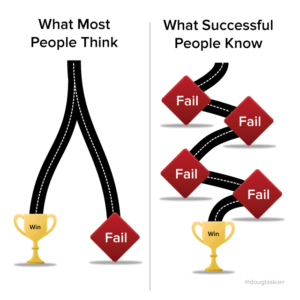 success_fail-2